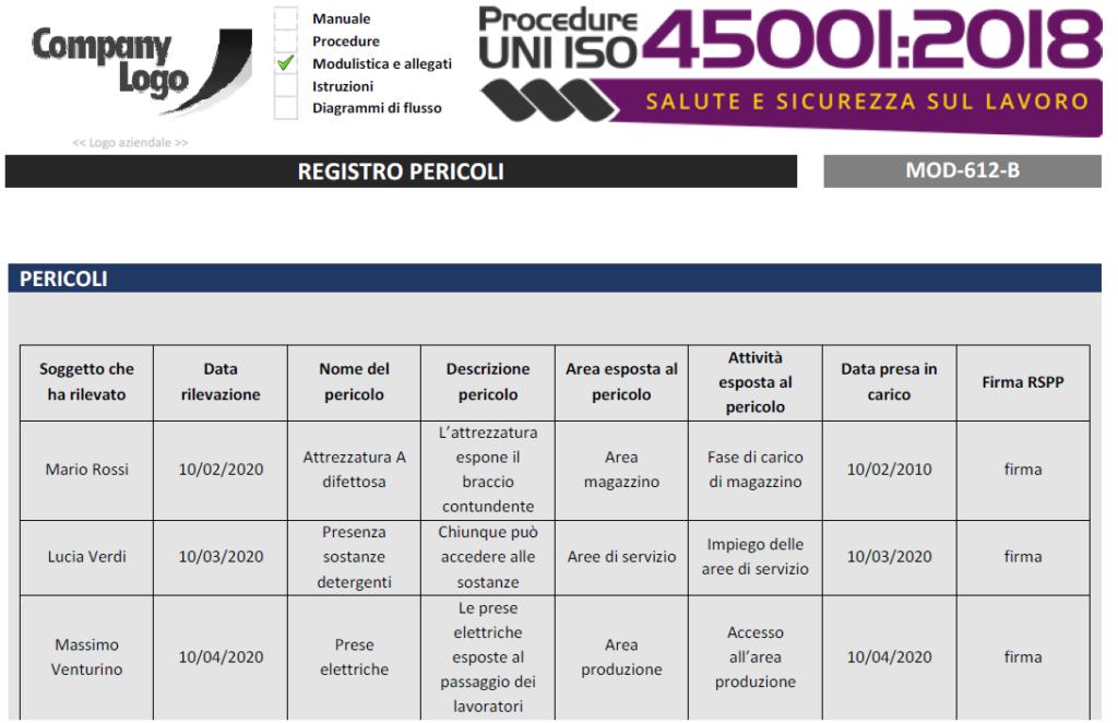 REGISTRO-PERICOLI-ISO-45001-WINPLE